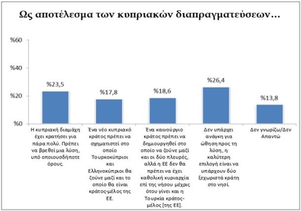 Προσαρμοσμένο από  τον γράφοντα στην ελληνική γλώσσα, από την έκθεση EDAM.